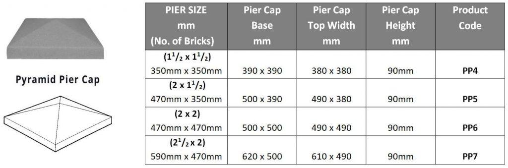 Pyramid Pier Cap Size Measurements