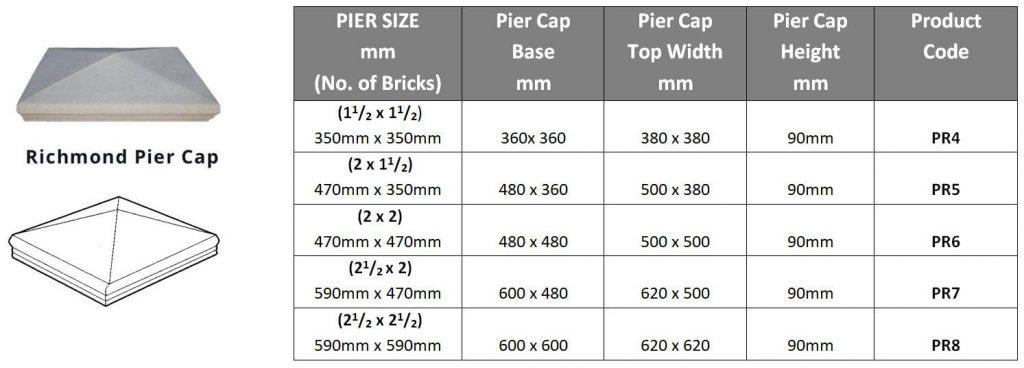 Richmond Pier Cap Size Measurements Fulton Brickyard