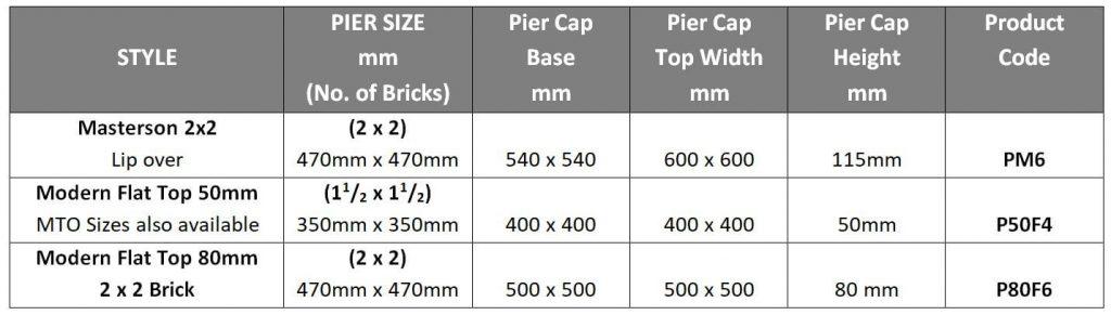 Style Pier Caps Size Measurements